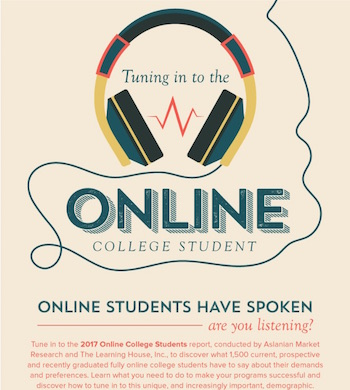 Image from 2017 Online College Students Report Infographic